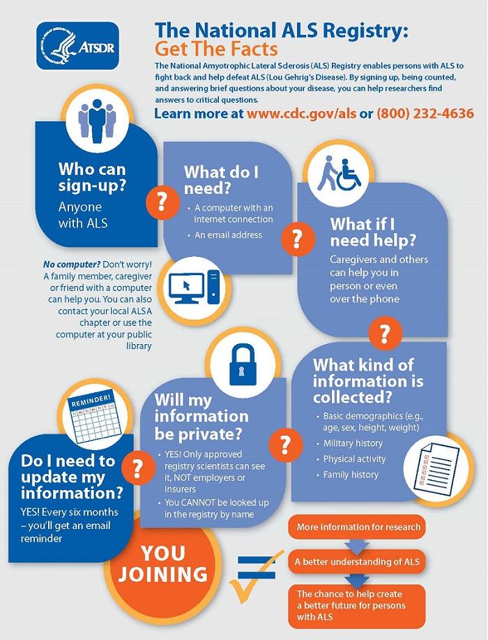 National ALS Registry